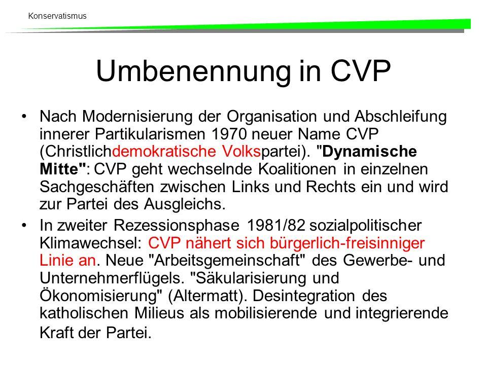 Konservatismus Umbenennung in CVP Nach Modernisierung der Organisation und Abschleifung innerer Partikularismen 1970 neuer Name CVP (Christlichdemokra