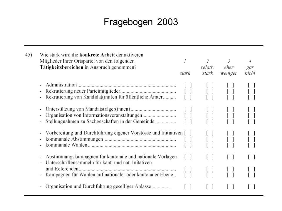 Fragebogen 2003