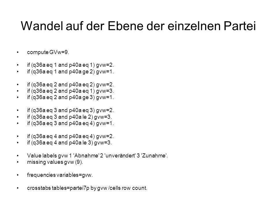 Wandel auf der Ebene der einzelnen Partei compute GVw=9. if (q36a eq 1 and p40a eq 1) gvw=2. if (q36a eq 1 and p40a ge 2) gvw=1. if (q36a eq 2 and p40