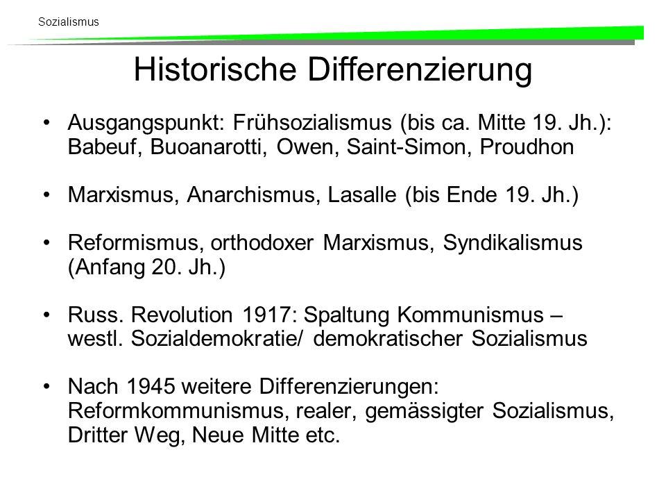Sozialismus Historische Differenzierung Ausgangspunkt: Frühsozialismus (bis ca. Mitte 19. Jh.): Babeuf, Buoanarotti, Owen, Saint-Simon, Proudhon Marxi