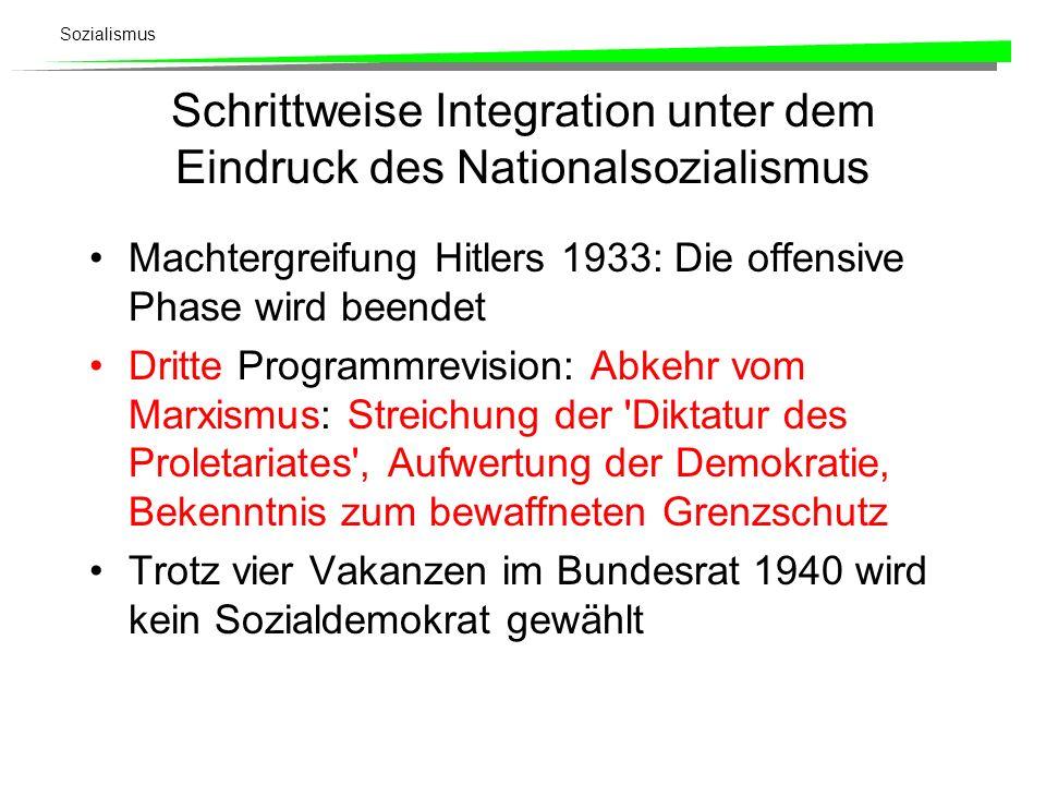 Sozialismus Schrittweise Integration unter dem Eindruck des Nationalsozialismus Machtergreifung Hitlers 1933: Die offensive Phase wird beendet Dritte