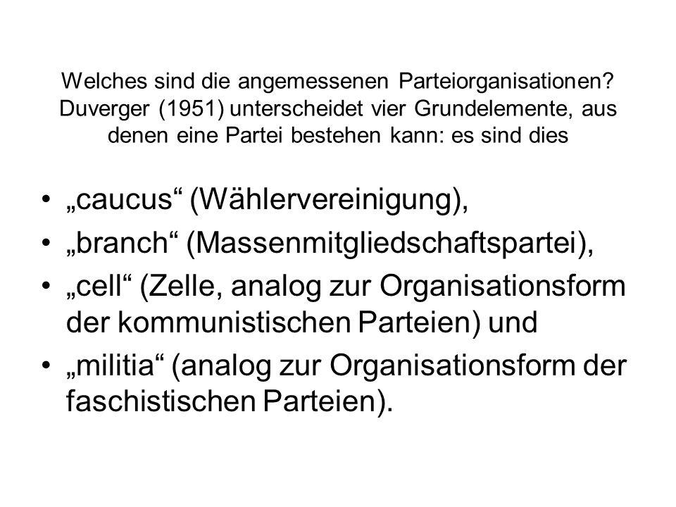 Welches sind die angemessenen Parteiorganisationen? Duverger (1951) unterscheidet vier Grundelemente, aus denen eine Partei bestehen kann: es sind die