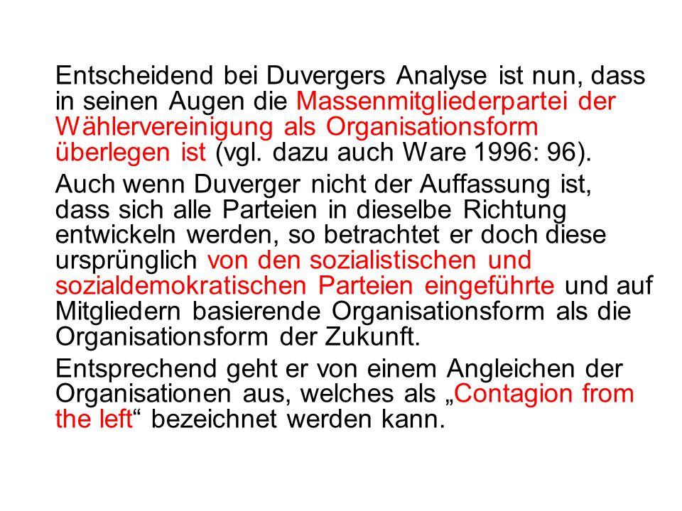 Entscheidend bei Duvergers Analyse ist nun, dass in seinen Augen die Massenmitgliederpartei der Wählervereinigung als Organisationsform überlegen ist