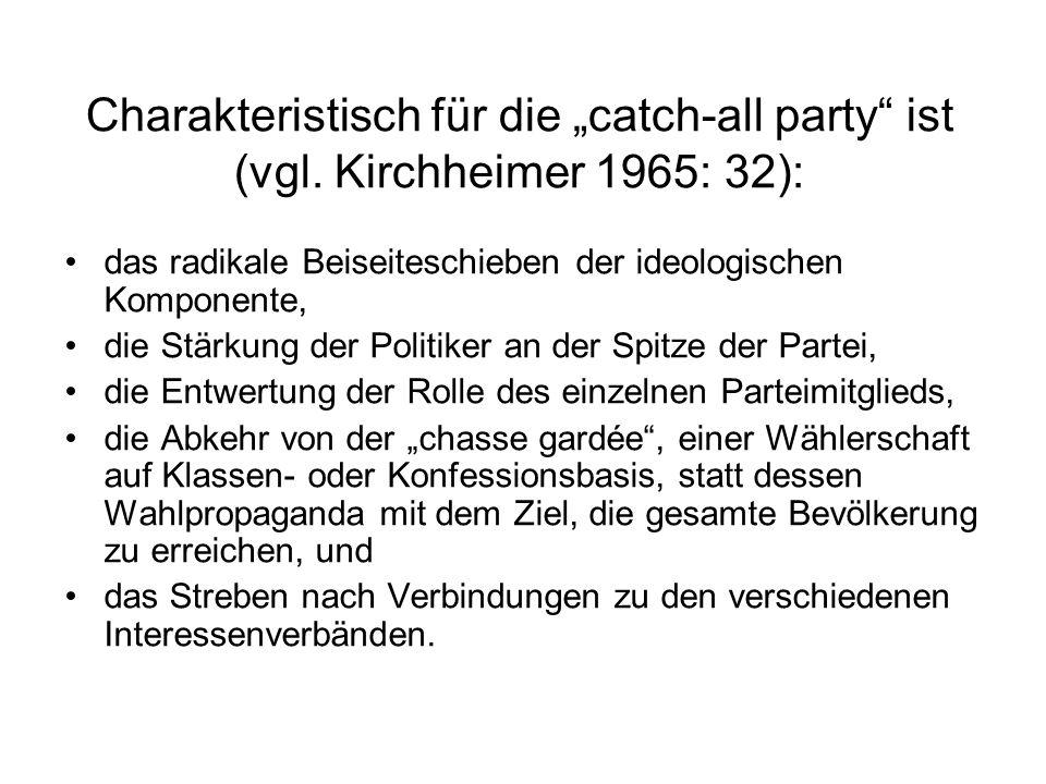 Charakteristisch für die catch-all party ist (vgl. Kirchheimer 1965: 32): das radikale Beiseiteschieben der ideologischen Komponente, die Stärkung der