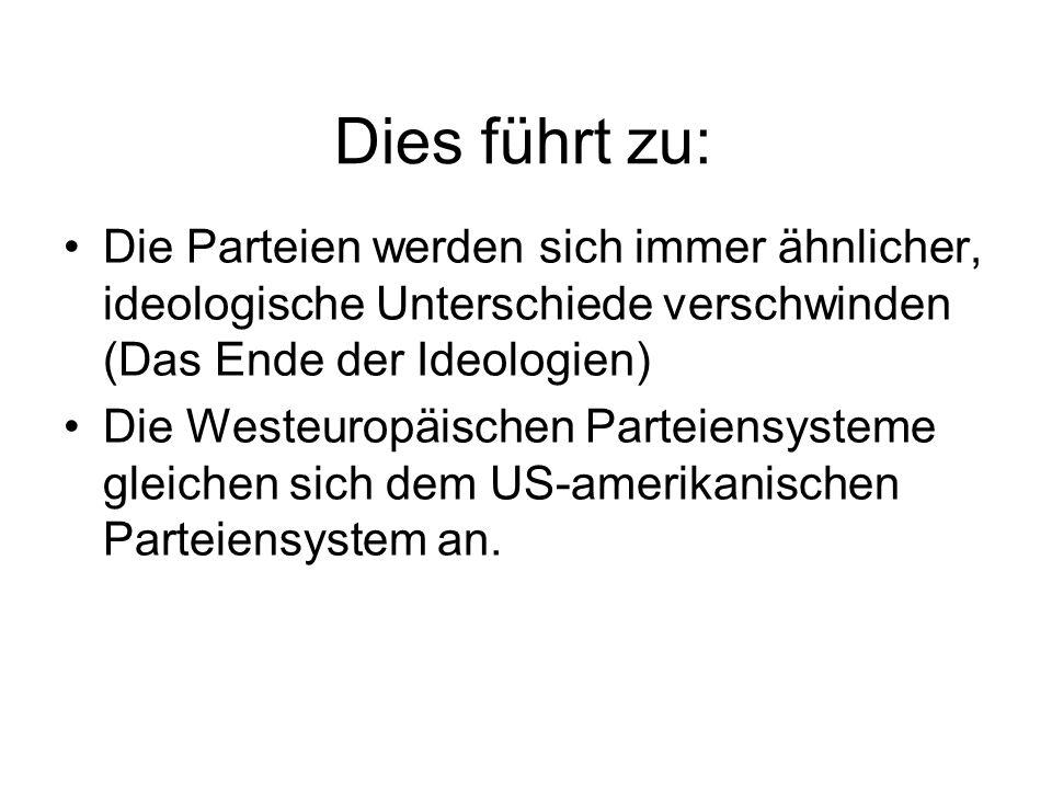 Dies führt zu: Die Parteien werden sich immer ähnlicher, ideologische Unterschiede verschwinden (Das Ende der Ideologien) Die Westeuropäischen Parteie