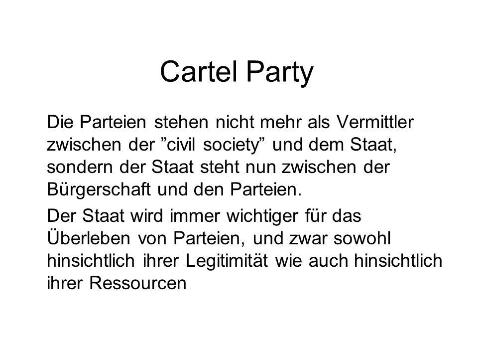 Cartel Party Die Parteien stehen nicht mehr als Vermittler zwischen der civil society und dem Staat, sondern der Staat steht nun zwischen der Bürgersc
