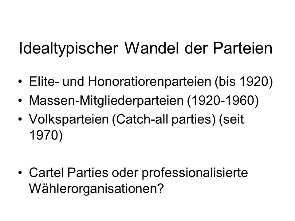 Idealtypischer Wandel der Parteien Elite- und Honoratiorenparteien (bis 1920) Massen-Mitgliederparteien (1920-1960) Volksparteien (Catch-all parties)