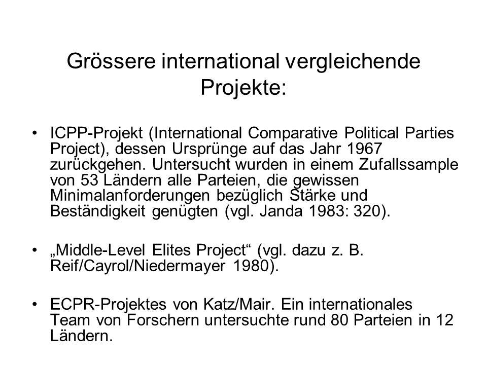 Grössere international vergleichende Projekte: ICPP-Projekt (International Comparative Political Parties Project), dessen Ursprünge auf das Jahr 1967