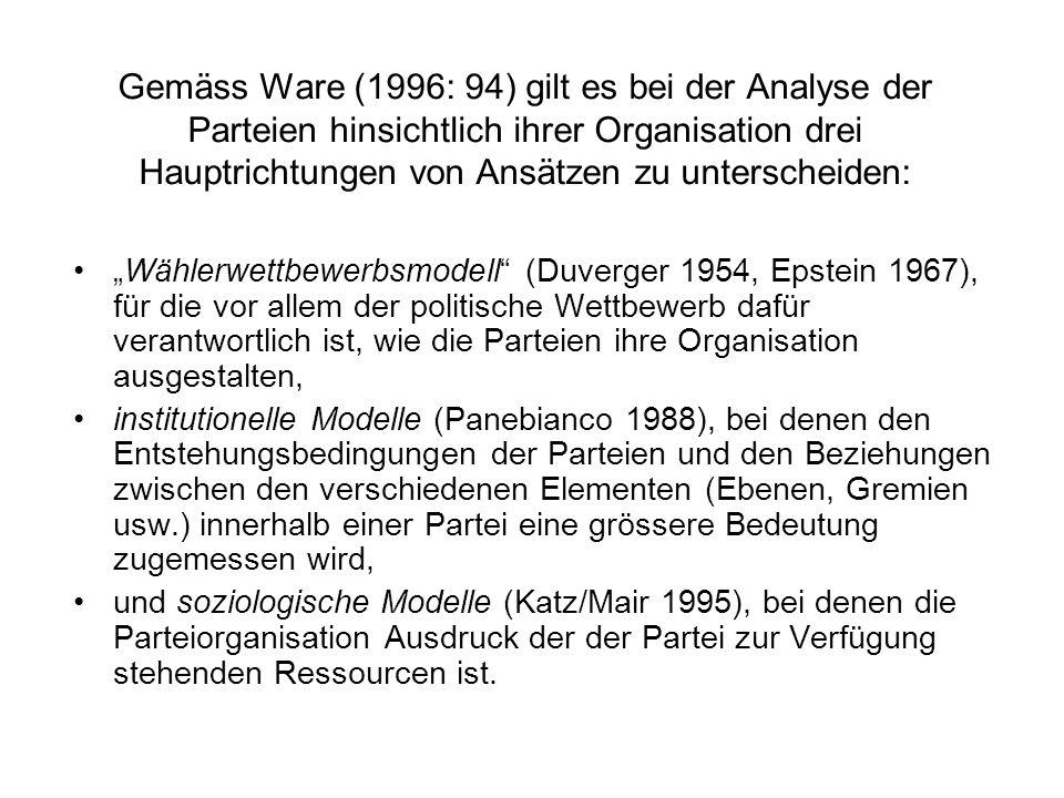 Gemäss Ware (1996: 94) gilt es bei der Analyse der Parteien hinsichtlich ihrer Organisation drei Hauptrichtungen von Ansätzen zu unterscheiden: Wähler