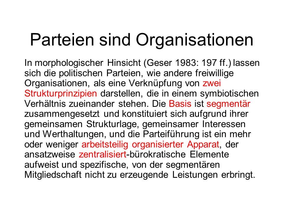 Parteien sind Organisationen In morphologischer Hinsicht (Geser 1983: 197 ff.) lassen sich die politischen Parteien, wie andere freiwillige Organisati