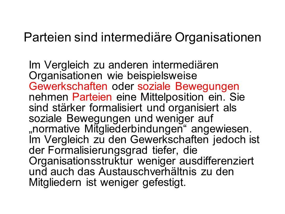 Parteien sind intermediäre Organisationen Im Vergleich zu anderen intermediären Organisationen wie beispielsweise Gewerkschaften oder soziale Bewegung