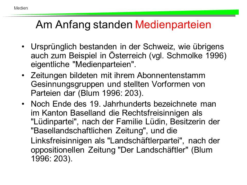 Medien Grundmuster der politischen Kommunikation in der Schweiz im 19.