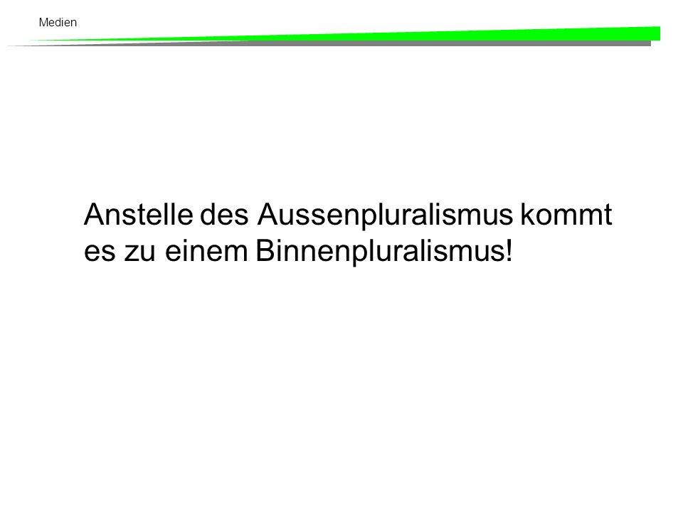 Medien Überregionale Wochentitel Deutschschweiz (Nettoreichweite LpA in % im Sprachgebiet, in Klammer: Vorjahr)
