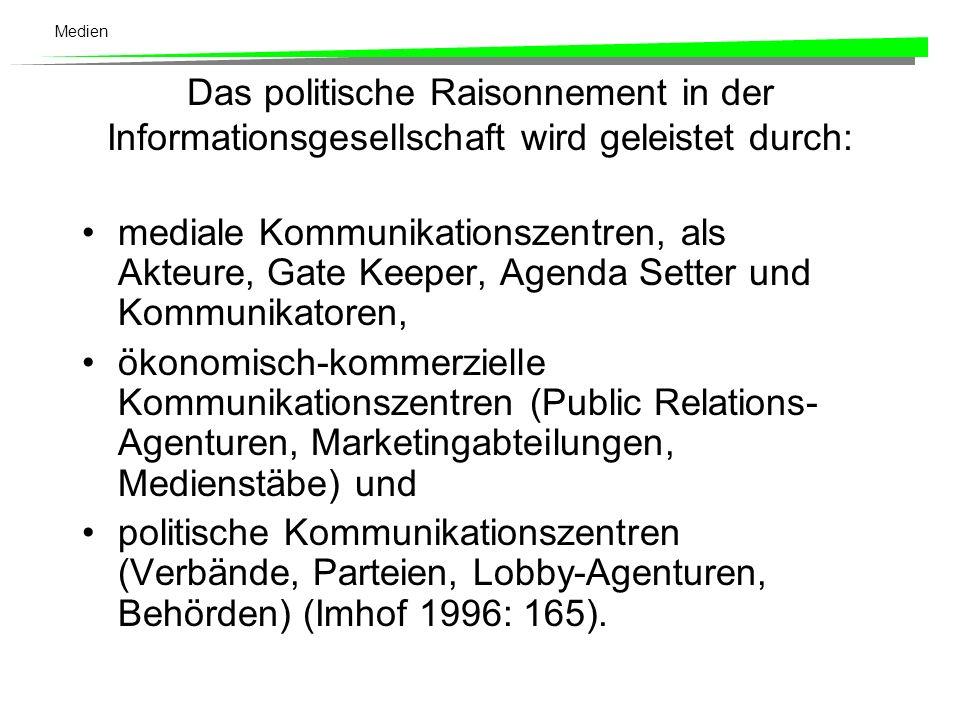 Medien 3.1 Die politische Öffentlichkeit