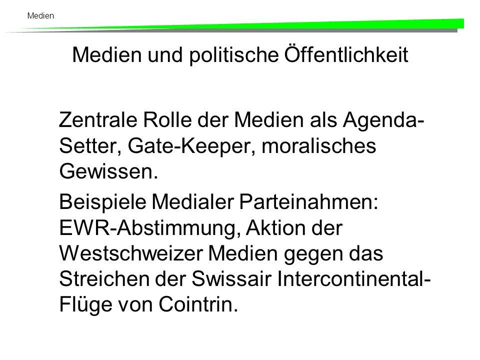 Medien 3.5 Medien als Konkurrenten von Parteien - Medienparteien