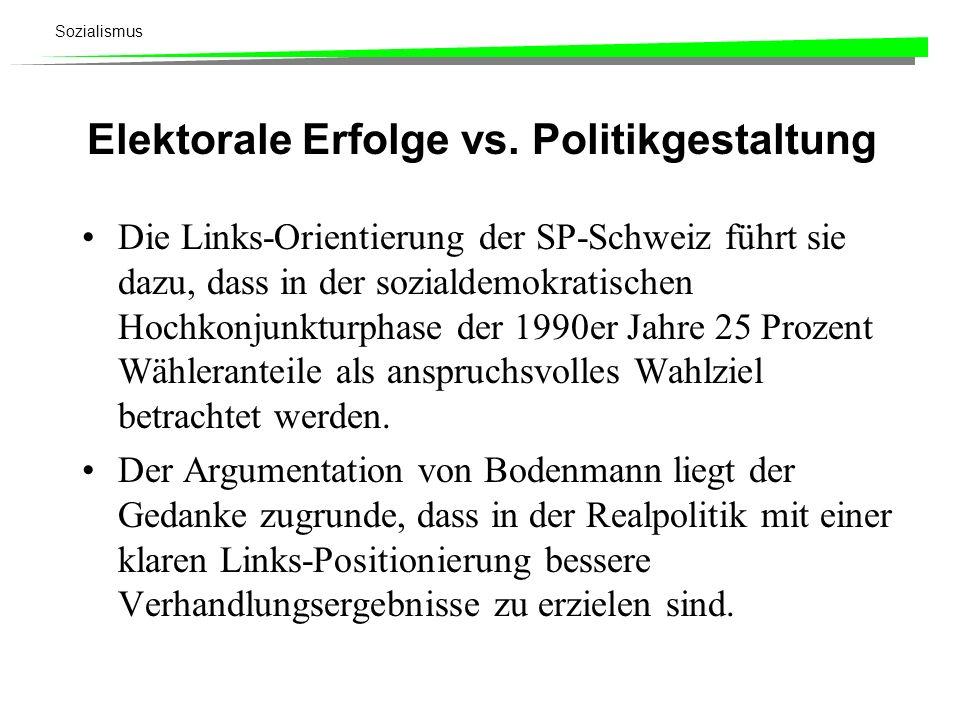Sozialismus Elektorale Erfolge vs. Politikgestaltung Die Links-Orientierung der SP-Schweiz führt sie dazu, dass in der sozialdemokratischen Hochkonjun