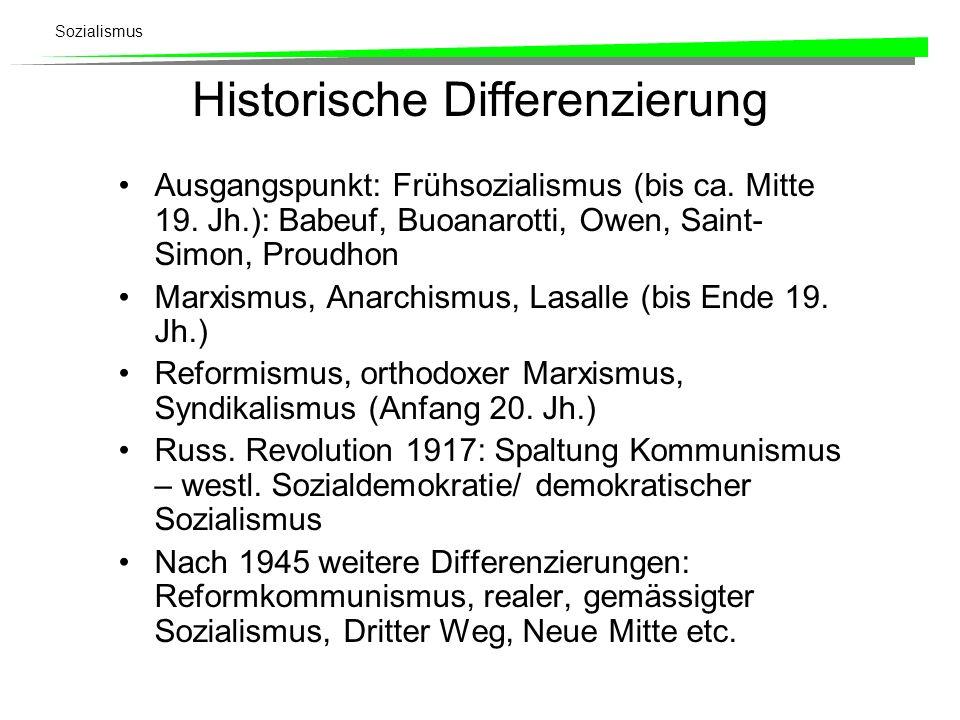 Sozialismus Historische Differenzierung Ausgangspunkt: Frühsozialismus (bis ca. Mitte 19. Jh.): Babeuf, Buoanarotti, Owen, Saint- Simon, Proudhon Marx
