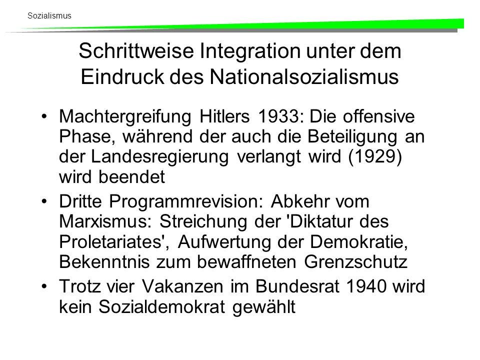 Sozialismus Schrittweise Integration unter dem Eindruck des Nationalsozialismus Machtergreifung Hitlers 1933: Die offensive Phase, während der auch di