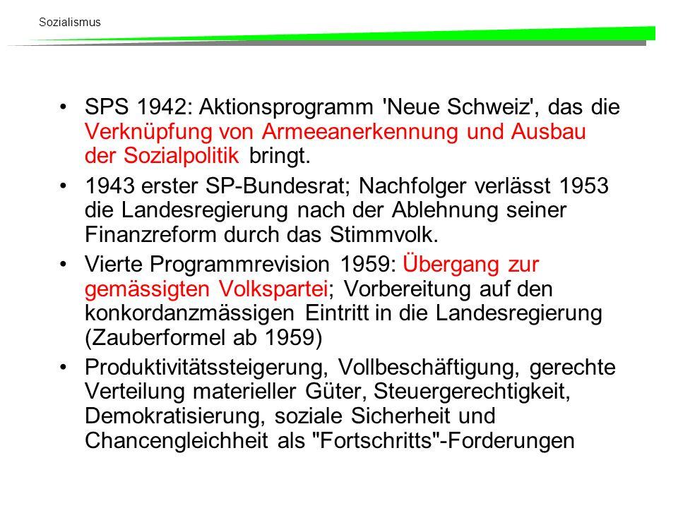 Sozialismus SPS 1942: Aktionsprogramm 'Neue Schweiz', das die Verknüpfung von Armeeanerkennung und Ausbau der Sozialpolitik bringt. 1943 erster SP-Bun