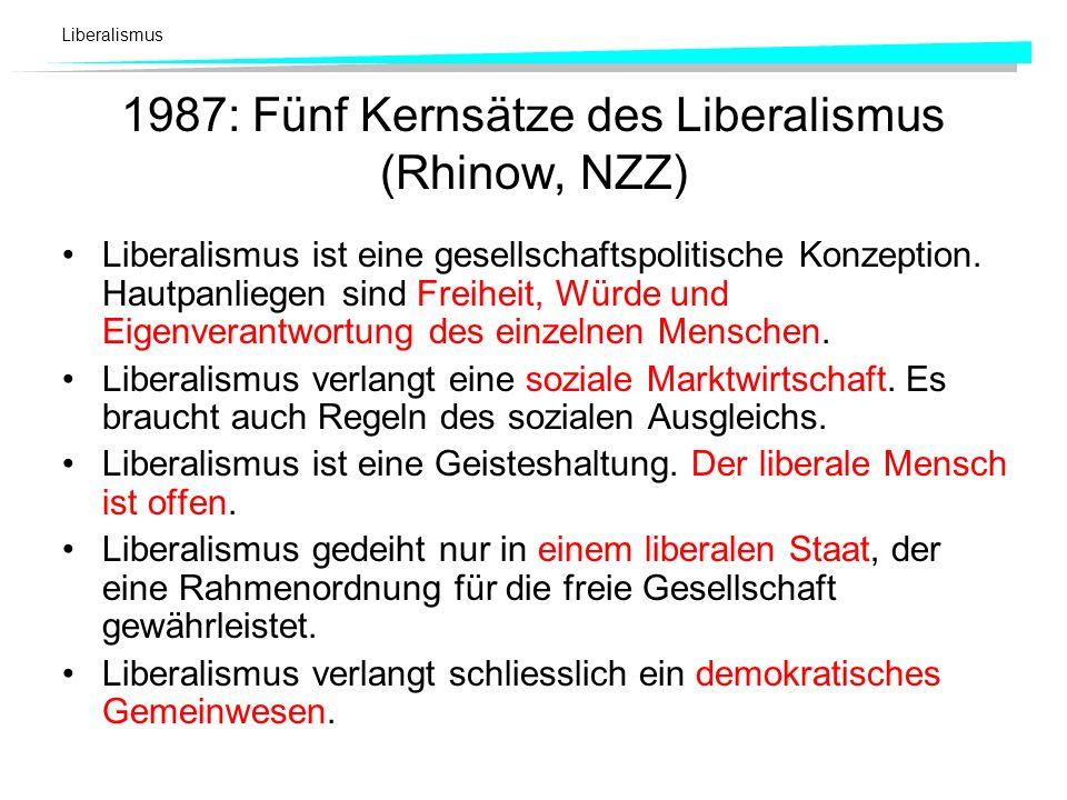 Liberalismus 1987: Fünf Kernsätze des Liberalismus (Rhinow, NZZ) Liberalismus ist eine gesellschaftspolitische Konzeption. Hautpanliegen sind Freiheit