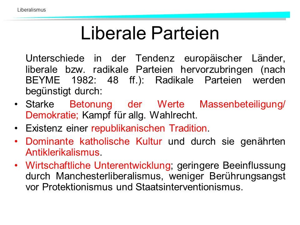 Liberalismus Liberale Parteien Unterschiede in der Tendenz europäischer Länder, liberale bzw. radikale Parteien hervorzubringen (nach BEYME 1982: 48 f