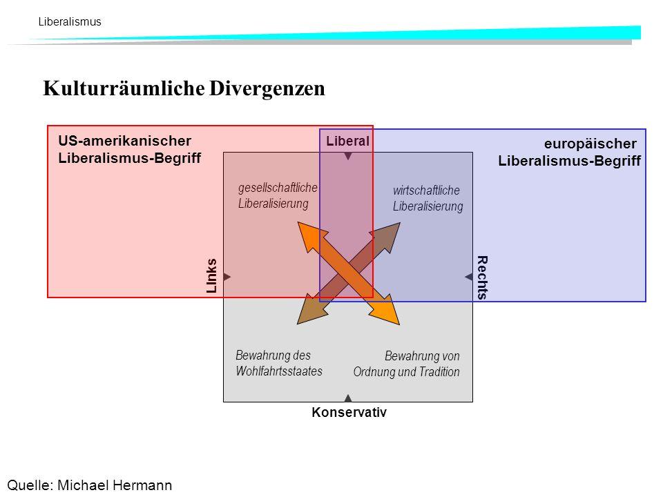 Liberalismus Konservativ Kulturräumliche Divergenzen Liberal Links Rechts gesellschaftliche Liberalisierung Bewahrung von Ordnung und Tradition wirtsc