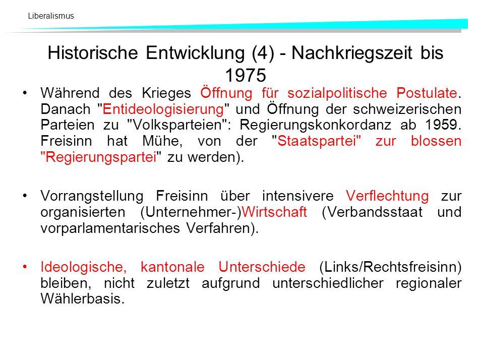 Liberalismus Historische Entwicklung (4) - Nachkriegszeit bis 1975 Während des Krieges Öffnung für sozialpolitische Postulate. Danach