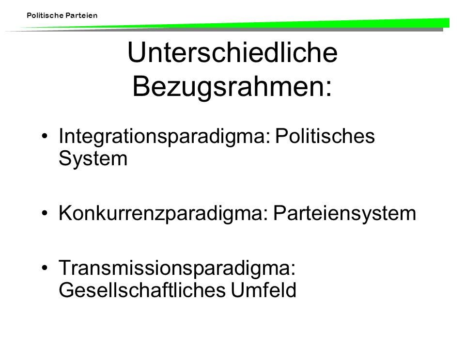 Politische Parteien Unterschiedliche Bezugsrahmen: Integrationsparadigma: Politisches System Konkurrenzparadigma: Parteiensystem Transmissionsparadigm
