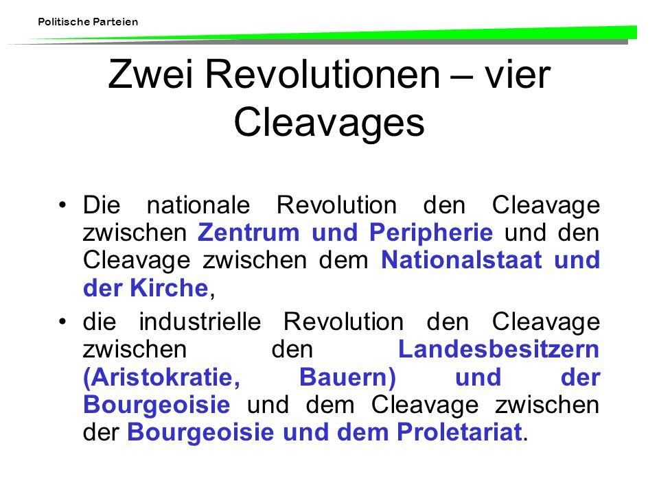 Politische Parteien Zwei Revolutionen – vier Cleavages Die nationale Revolution den Cleavage zwischen Zentrum und Peripherie und den Cleavage zwischen
