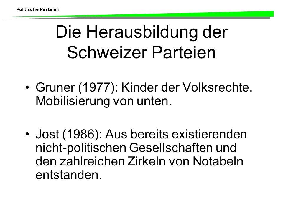 Politische Parteien Die Herausbildung der Schweizer Parteien Gruner (1977): Kinder der Volksrechte. Mobilisierung von unten. Jost (1986): Aus bereits