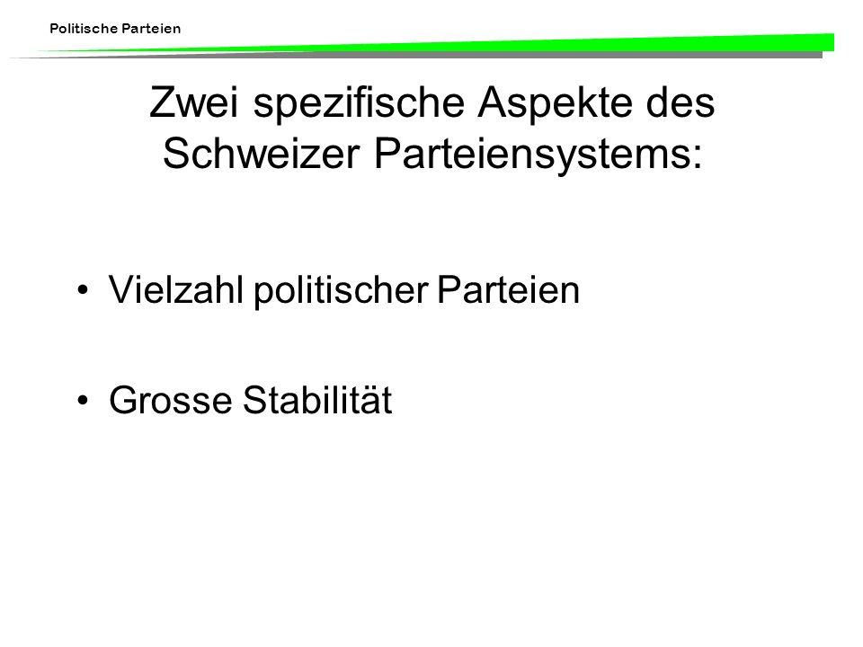 Politische Parteien Zwei spezifische Aspekte des Schweizer Parteiensystems: Vielzahl politischer Parteien Grosse Stabilität
