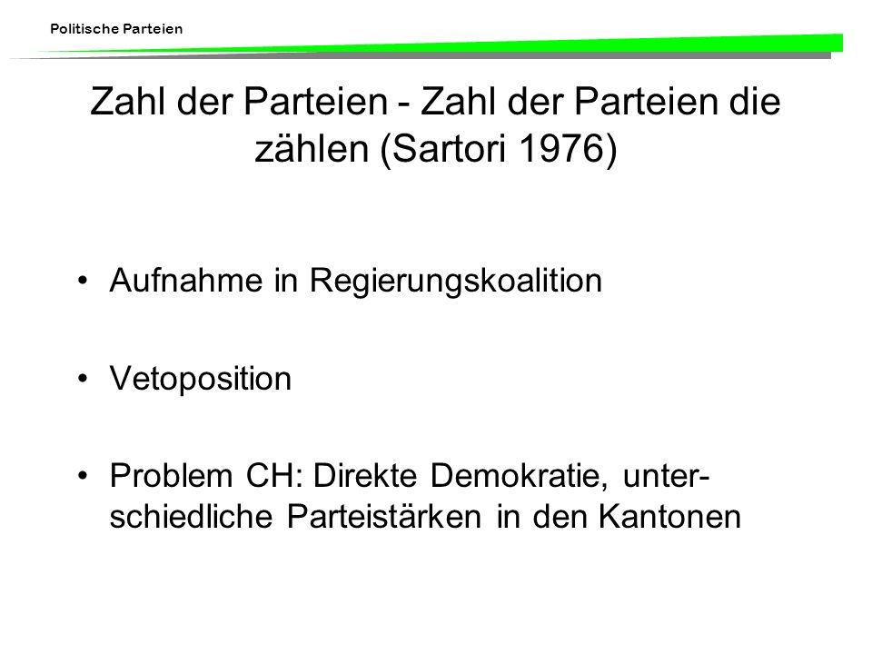 Politische Parteien Zahl der Parteien - Zahl der Parteien die zählen (Sartori 1976) Aufnahme in Regierungskoalition Vetoposition Problem CH: Direkte D