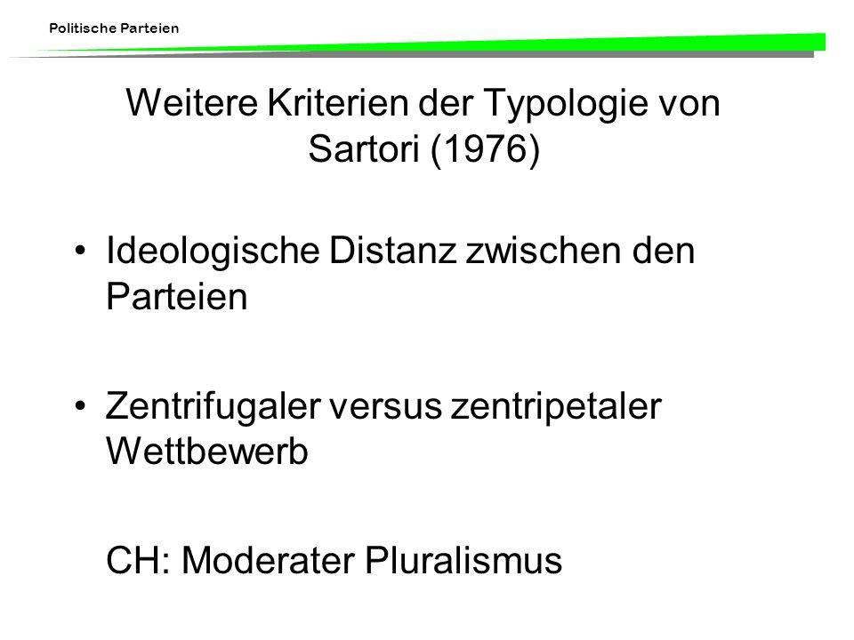 Politische Parteien Weitere Kriterien der Typologie von Sartori (1976) Ideologische Distanz zwischen den Parteien Zentrifugaler versus zentripetaler W