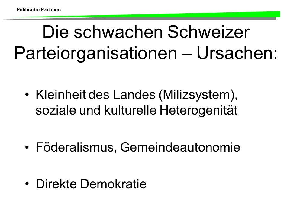 Politische Parteien Die schwachen Schweizer Parteiorganisationen – Ursachen: Kleinheit des Landes (Milizsystem), soziale und kulturelle Heterogenität