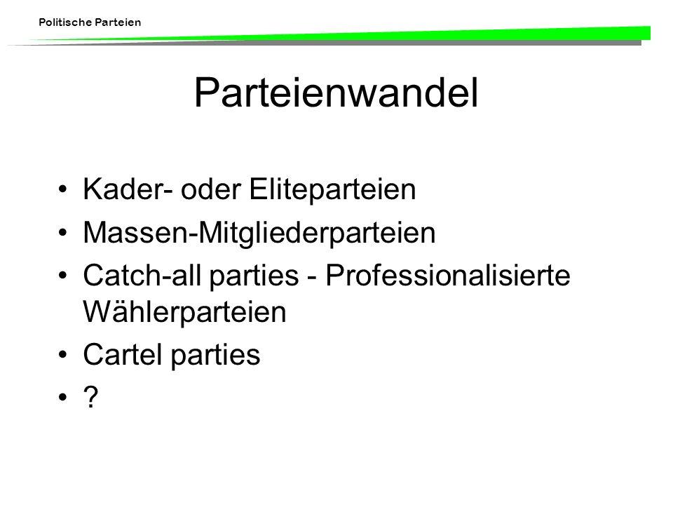 Politische Parteien Parteienwandel Kader- oder Eliteparteien Massen-Mitgliederparteien Catch-all parties - Professionalisierte Wählerparteien Cartel p