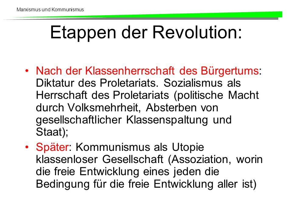 Marxismus und Kommunismus Etappen der Revolution: Nach der Klassenherrschaft des Bürgertums: Diktatur des Proletariats. Sozialismus als Herrschaft des