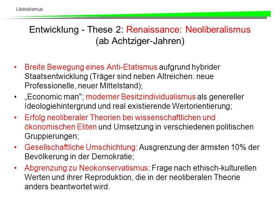 Entwicklung - These 1: Niedergang des politischen Liberalismus (Europa nach 2. Weltkrieg) Abnahme des alten Mittelstandes, der traditionellen Rekrutie