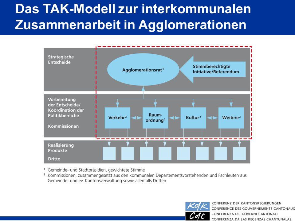 13 Das TAK-Modell zur interkommunalen Zusammenarbeit in Agglomerationen