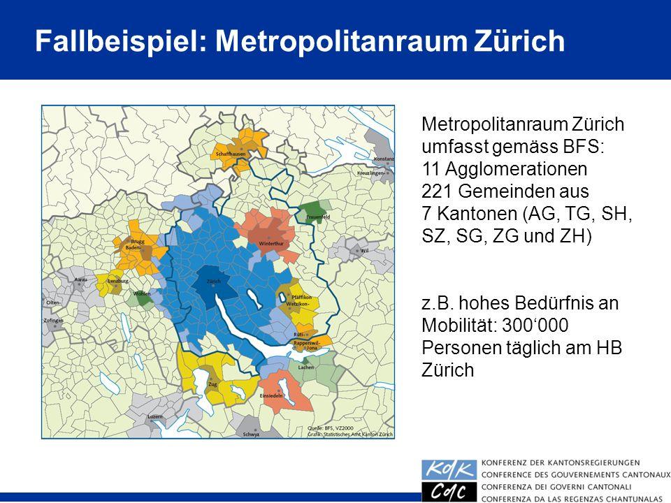33 Metropolitanraum Zürich umfasst gemäss BFS: 11 Agglomerationen 221 Gemeinden aus 7 Kantonen (AG, TG, SH, SZ, SG, ZG und ZH) z.B. hohes Bedürfnis an