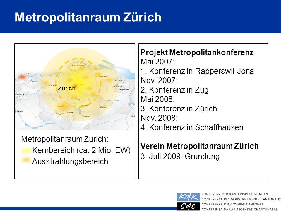 Metropolitanraum Zürich Zürich Kernbereich (ca. 2 Mio. EW) Ausstrahlungsbereich Metropolitanraum Zürich: Projekt Metropolitankonferenz Mai 2007: 1. Ko