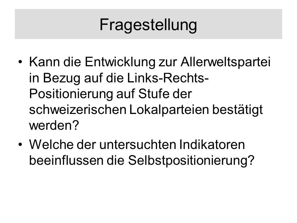 Fragestellung Kann die Entwicklung zur Allerweltspartei in Bezug auf die Links-Rechts- Positionierung auf Stufe der schweizerischen Lokalparteien best