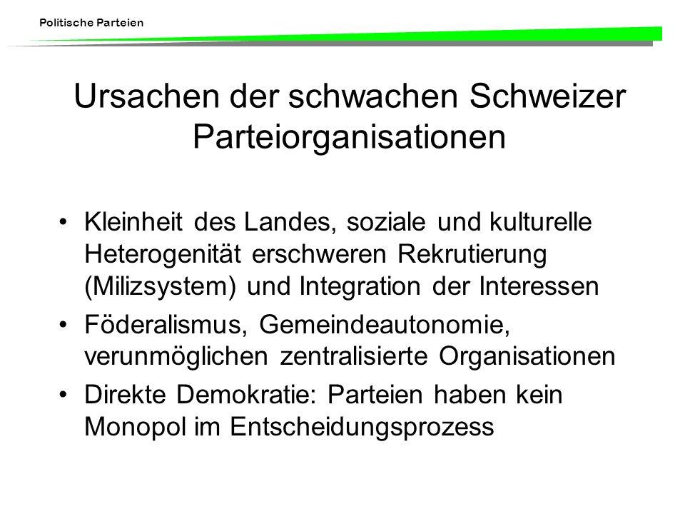 Politische Parteien Ursachen der schwachen Schweizer Parteiorganisationen Kleinheit des Landes, soziale und kulturelle Heterogenität erschweren Rekrutierung (Milizsystem) und Integration der Interessen Föderalismus, Gemeindeautonomie, verunmöglichen zentralisierte Organisationen Direkte Demokratie: Parteien haben kein Monopol im Entscheidungsprozess