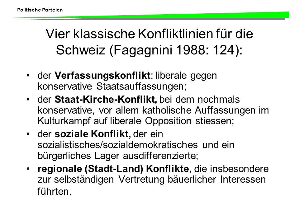 Politische Parteien Vier klassische Konfliktlinien für die Schweiz (Fagagnini 1988: 124): der Verfassungskonflikt: liberale gegen konservative Staatsauffassungen; der Staat-Kirche-Konflikt, bei dem nochmals konservative, vor allem katholische Auffassungen im Kulturkampf auf liberale Opposition stiessen; der soziale Konflikt, der ein sozialistisches/sozialdemokratisches und ein bürgerliches Lager ausdifferenzierte; regionale (Stadt-Land) Konflikte, die insbesondere zur selbständigen Vertretung bäuerlicher Interessen führten.