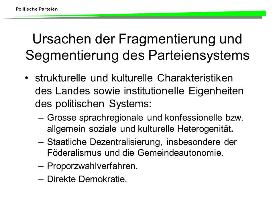 Politische Parteien Parteiorganisationen: Merkmale Mitgliederzahl Gliederung (Zahl der kantonalen und lokalen Sektionen) Finanzielle Ressourcen Professionalisierung (Zahl der Stellen) Ideologische Verortung (Links-Rechts- Skala)