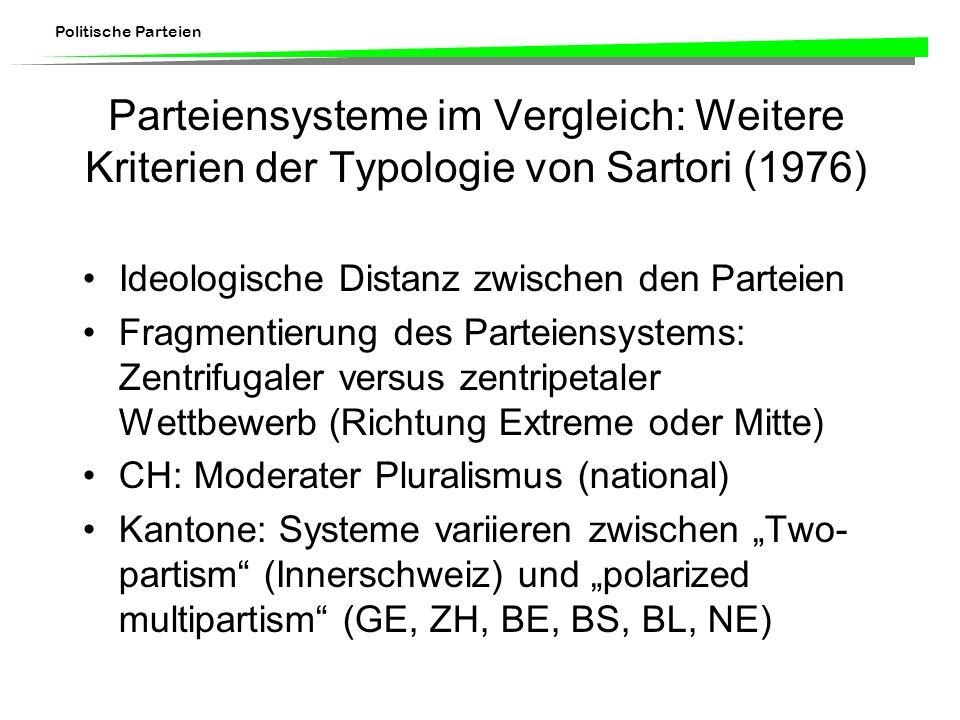 Politische Parteien Verschiedene Versuche der Links-rechts-Verortung der Schweizer Parteien und ein internationaler Vergleich Einschätzung durch:PdASPGPS LdUEVPCSPCVPFDPSVPLPSSDFPS Lokalparteipräsidenten 1) eigene Lokalpartei1.43.33.34.85.55.66.36.97.08.0 eigene Kantonalpartei1.33.23.54.95.26.06.57.27.38.2 eigene nationale Partei1.43.23.74.45.36.26.47.57.28.3 Kantonalparteipräsid.