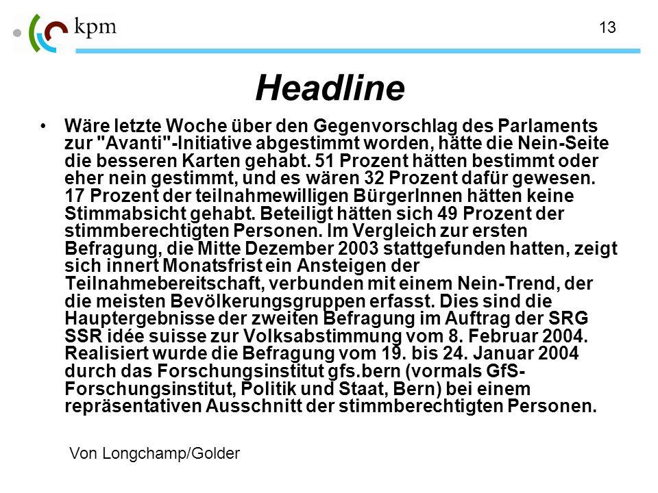 13 Headline Wäre letzte Woche über den Gegenvorschlag des Parlaments zur Avanti -Initiative abgestimmt worden, hätte die Nein-Seite die besseren Karten gehabt.