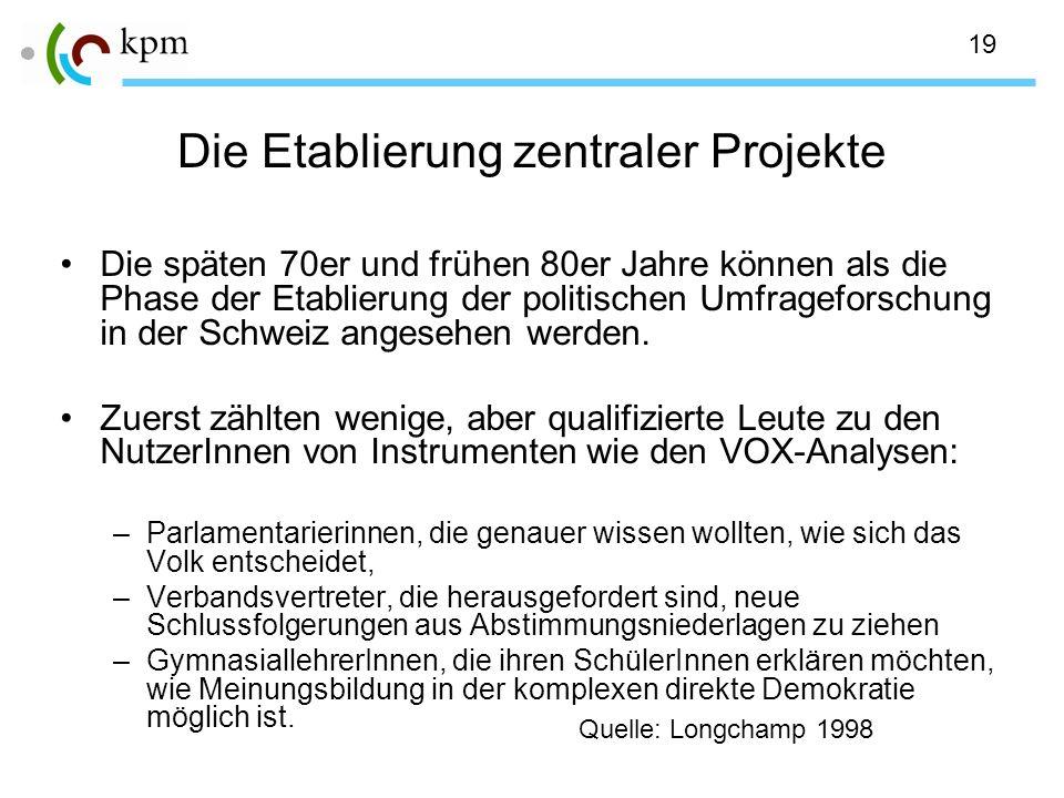 19 Die Etablierung zentraler Projekte Die späten 70er und frühen 80er Jahre können als die Phase der Etablierung der politischen Umfrageforschung in der Schweiz angesehen werden.