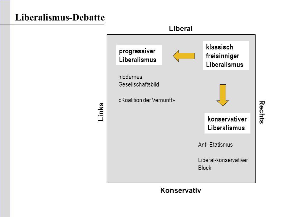 Liberal Links Rechts Konservativ Liberalismus-Debatte klassisch freisinniger Liberalismus progressiver Liberalismus konservativer Liberalismus moderne