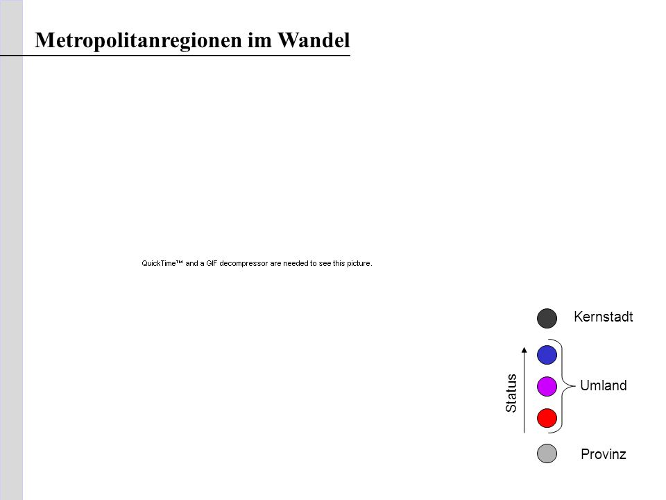 Metropolitanregionen im Wandel Kernstadt Umland Status Provinz