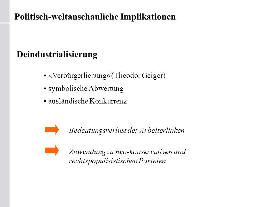 Politisch-weltanschauliche Implikationen «Verbürgerlichung» (Theodor Geiger) symbolische Abwertung ausländische Konkurrenz Bedeutungsverlust der Arbei